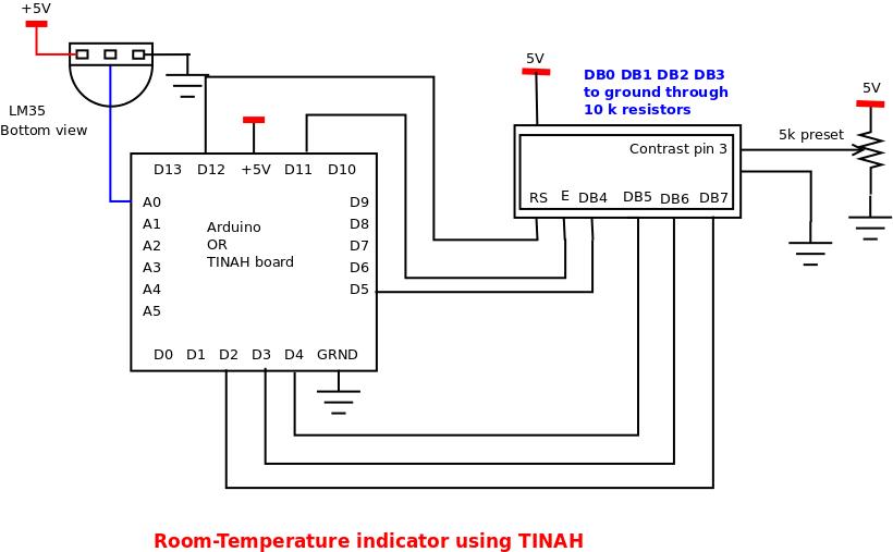 Room temperature indicator using TINAH